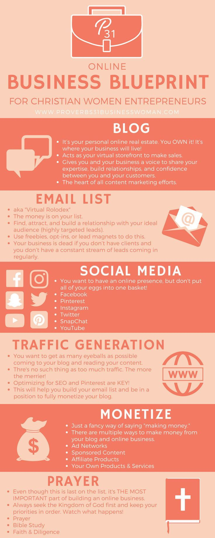 Online business blueprint online business business and blogging malvernweather Choice Image