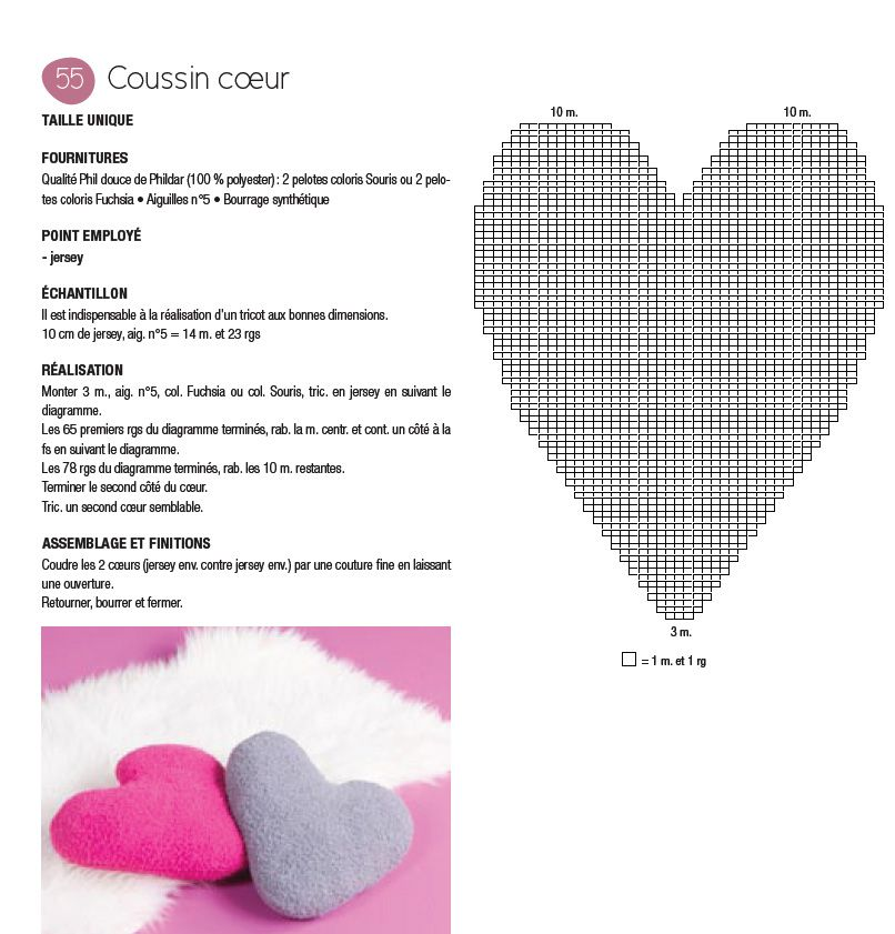 coeur en tricot explication