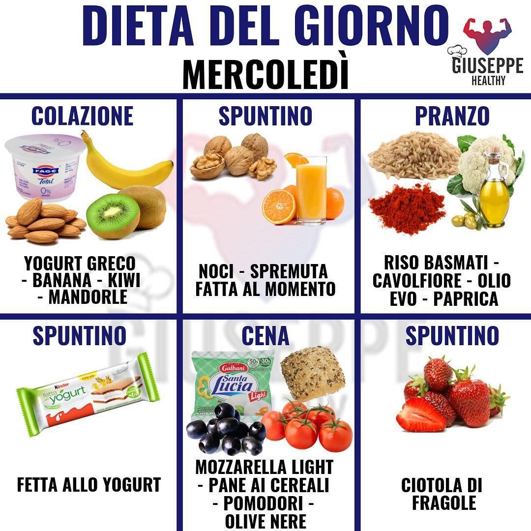 dieta yogurt