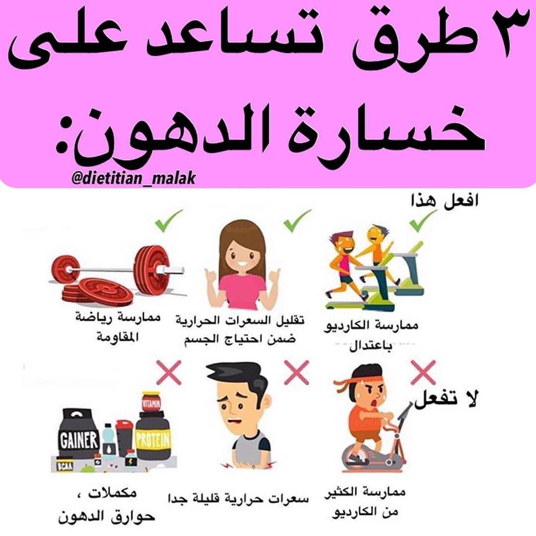 Pin By منوعات مفيدة On معلومات صحية Gym Workout Tips Body Skin Care Cool Words