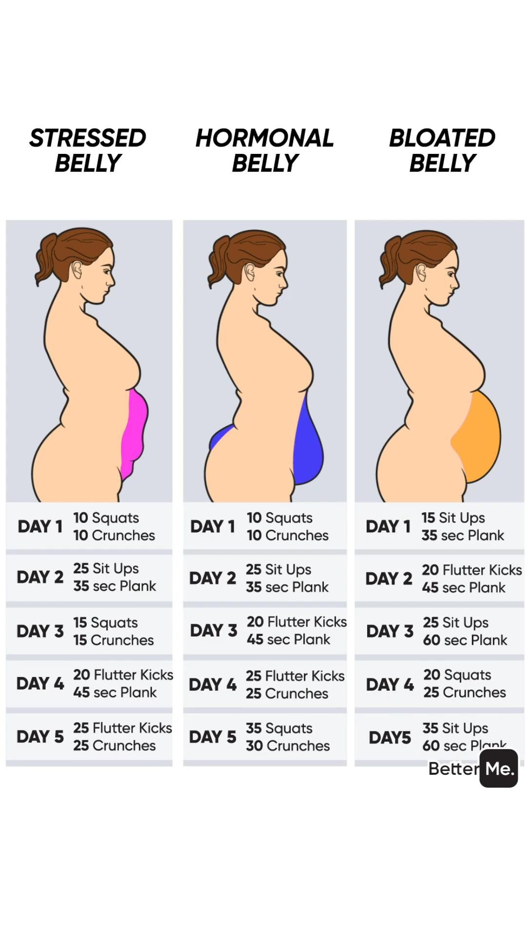 Learn how to get a slim waist fast and safely! Read information about the causes of belly fat and the ways to get rid of it in the article #weightloss #weightlossjourney #weightlossgoals #weightlossdiary #weightlossinspiration #weightlosssupport #fitness #fitnessmotivation #fitnessjourney #fitnesslifestyle #fitnesslife #fitnessgoals #fitnessfood #fitnessinspiration #fitnessbody #workout #workouts #workouttime #workoutvideo #belly #bellyworkout #belkytypes
