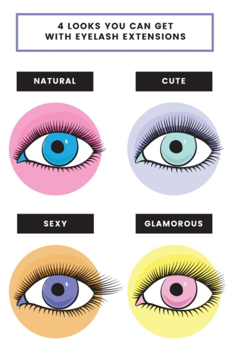 12 Things I Wish I Knew Before Getting Eyelash Extensions Salons