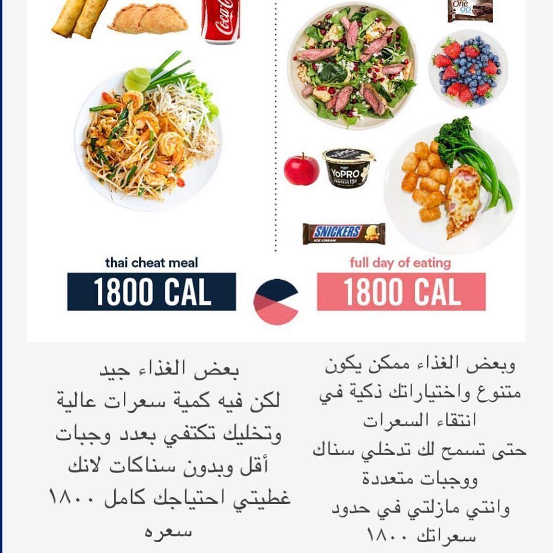 اعرفي غذاءك كم عدد سعراته في بعض الأحسان بامكان ادخال اصناف عديده وسناكات بسبب السعرات في الوجبات لم تأخذ كامل احتياج Cheat Meal Meals Eat