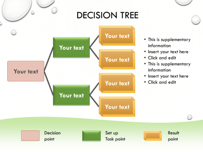 5 Decision Tree Templates Free Sample Templates Decision Tree Tree Templates Word Diagram