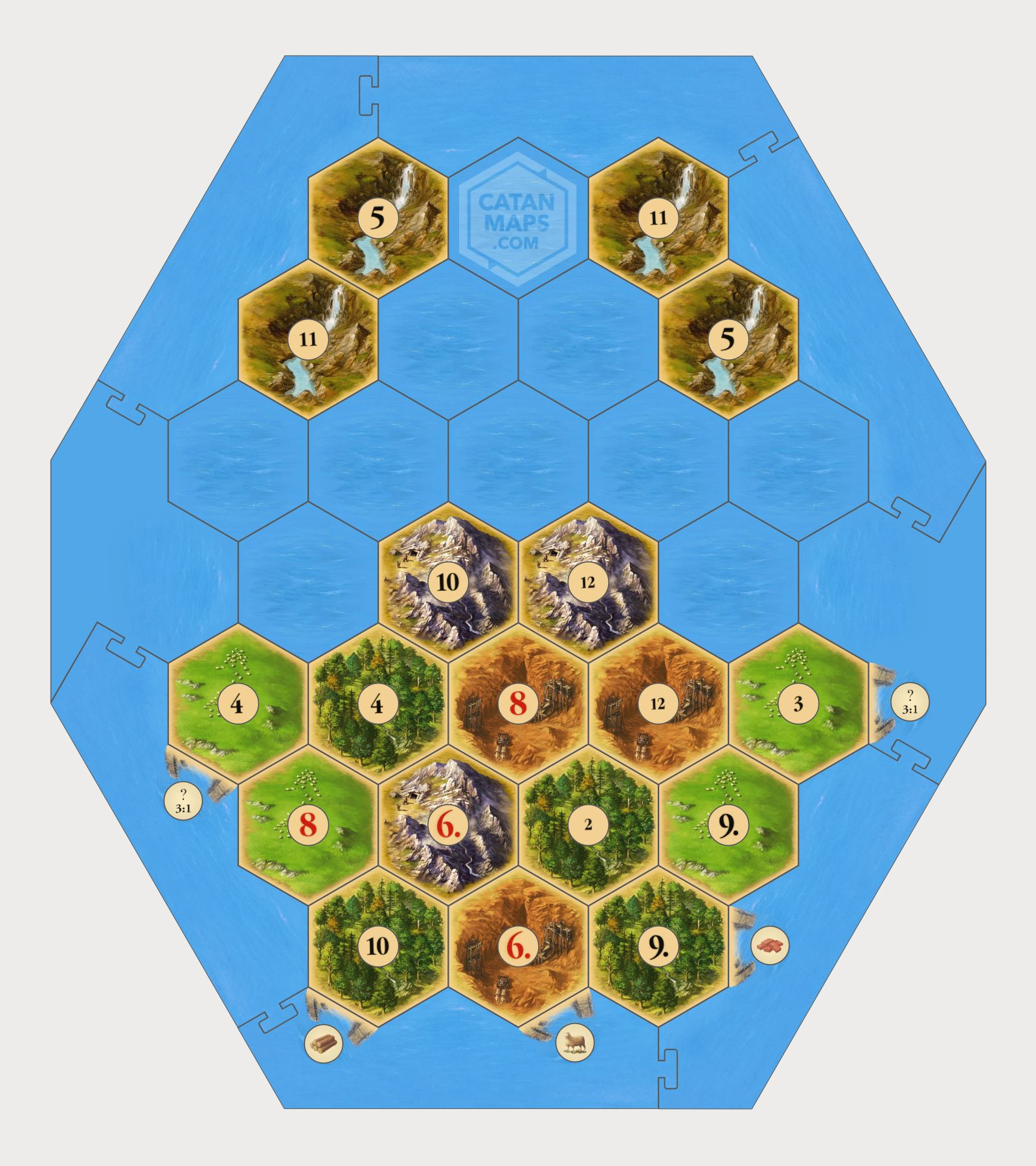 The Search for Wheat Bluehost, Settlers of catan