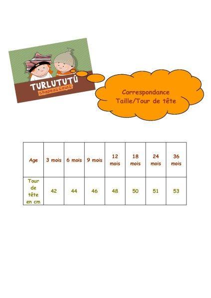 grosses soldes en gros codes promo CORRESPONDANCE TAILLE/TOUR DE TÊTE | Correspondance taille ...