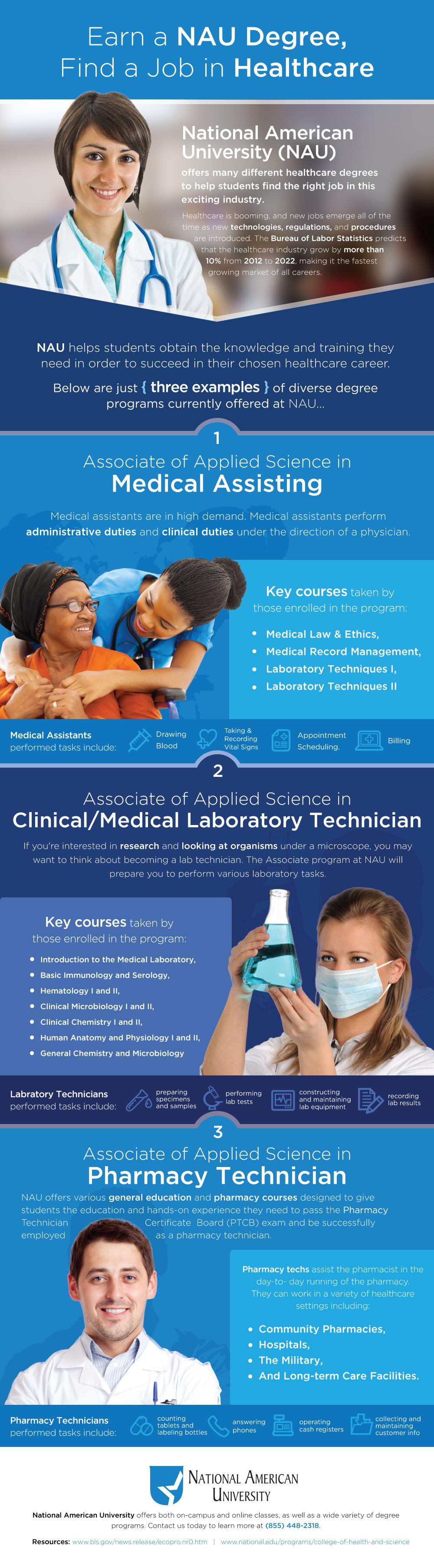Earn a NAU Degree, Find a Job in Healthcare. FREE Info