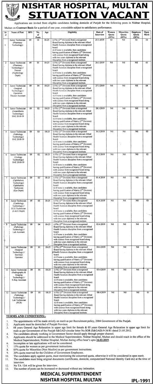 Situation Vacant in Nishtar Hospital Multan Jobs in