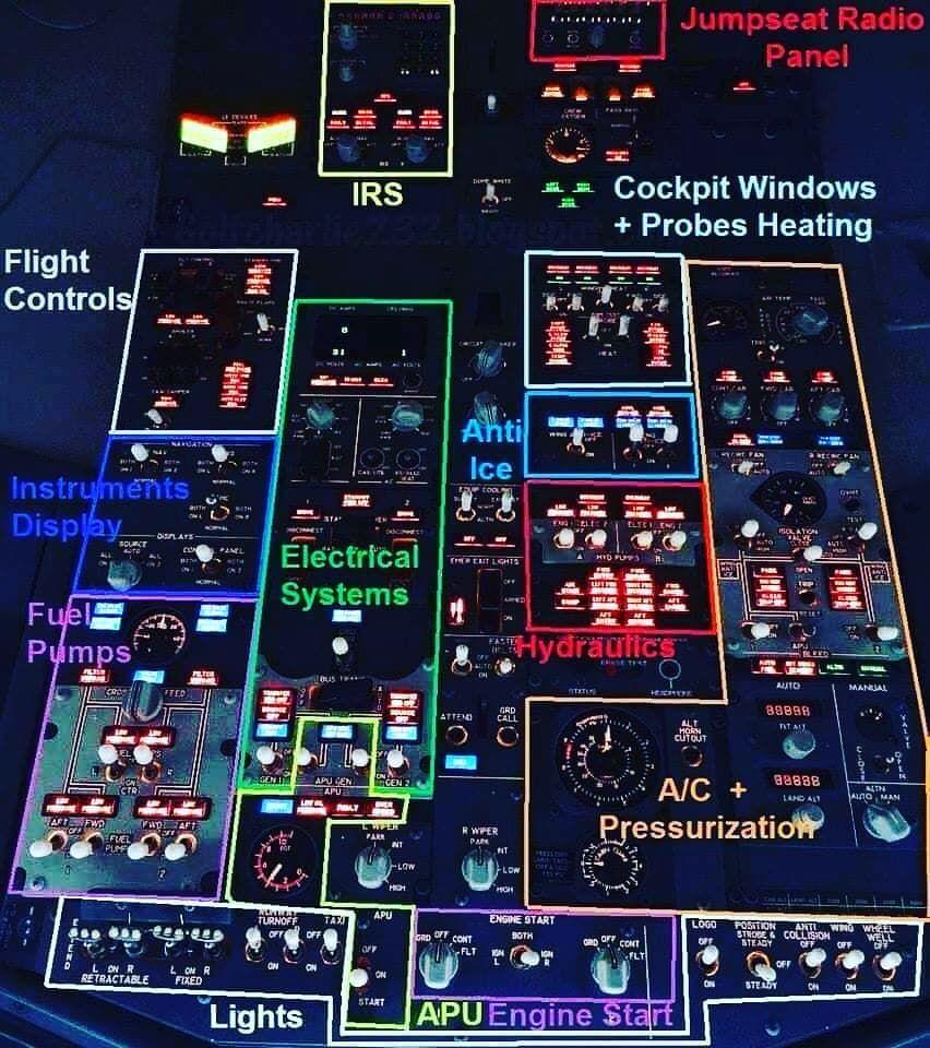 Airplane Technology 74k Airplanetechnology En Instagram Cockpit 2 Pilots Aviation Aircraft Instruments Flight Training