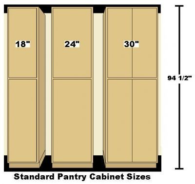 Attirant Kitchen Pantry Cabinet Dimensions With Kitchen Cabinets Pictures Photo  Design Gallery Of Free Plans With Corner Pantry Cabinets With Amish Pantry  Cabinet ...