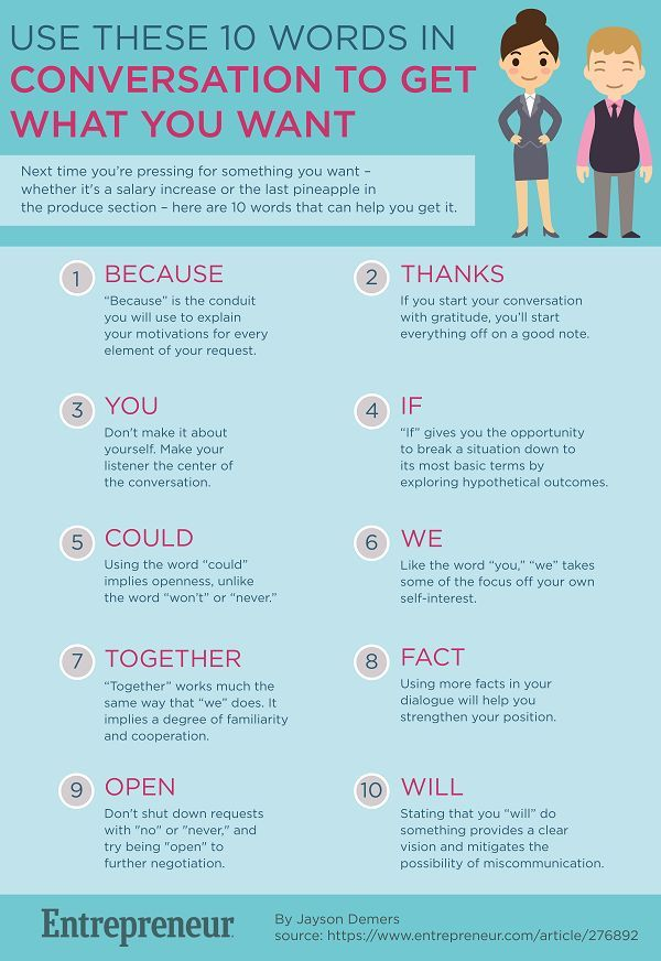Infographic 10 Powerful Words That Will Make You Sound More Persuasive Infographic 10 Powerful Words That Will Make You Sound More Persuasive