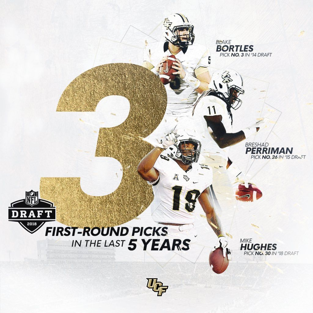 Pin by SkullSparks on 2018 NFL Draft Graphics Sports