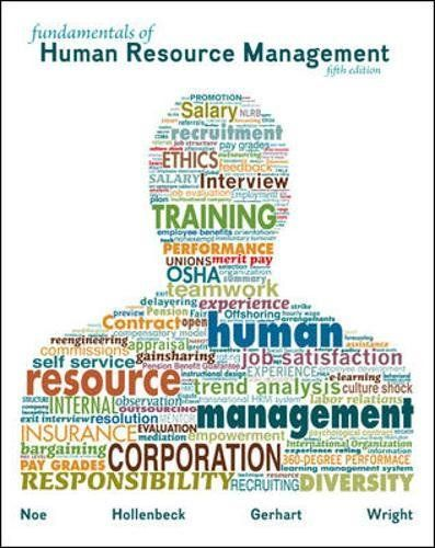 Fundamentals Of Human Resource Management Fundamentals Of Human Resource Management I 5th Human Resources Human Resource Management Management Infographic