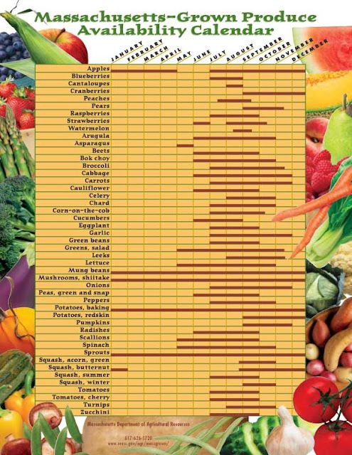 Produce On The Cheap Local Farmers Markets Part 2 Farmers Market Recipes Vegetable Seasoning Garlic Green Beans