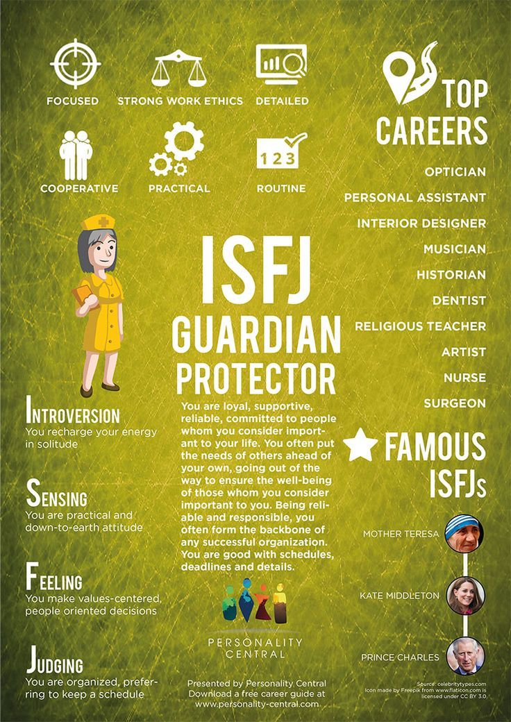 isfj personality Isfj is an abbreviation used in the publications of the myers-briggs type  indicator (mbti) to refer to one of sixteen personality types the mbti assessment  was.