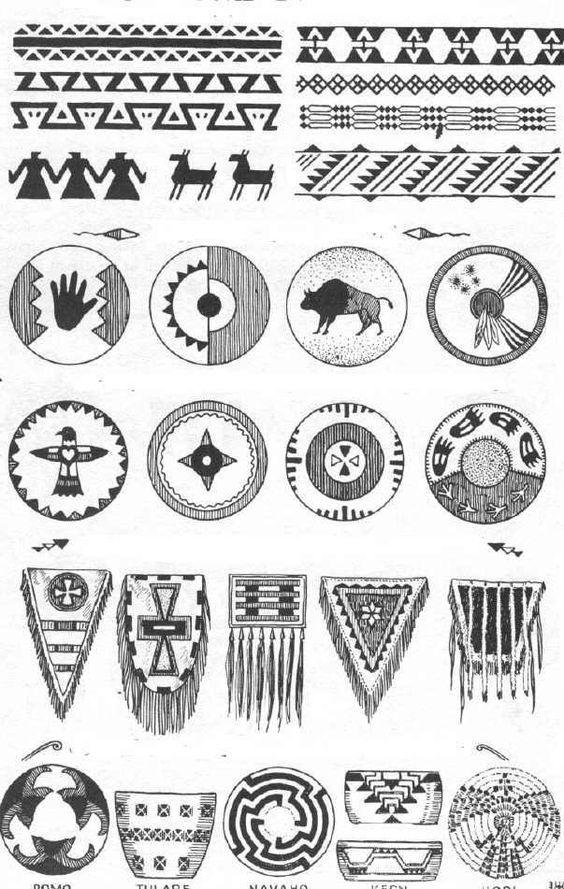 Indianer Cheyenne Indianische Piktogramme