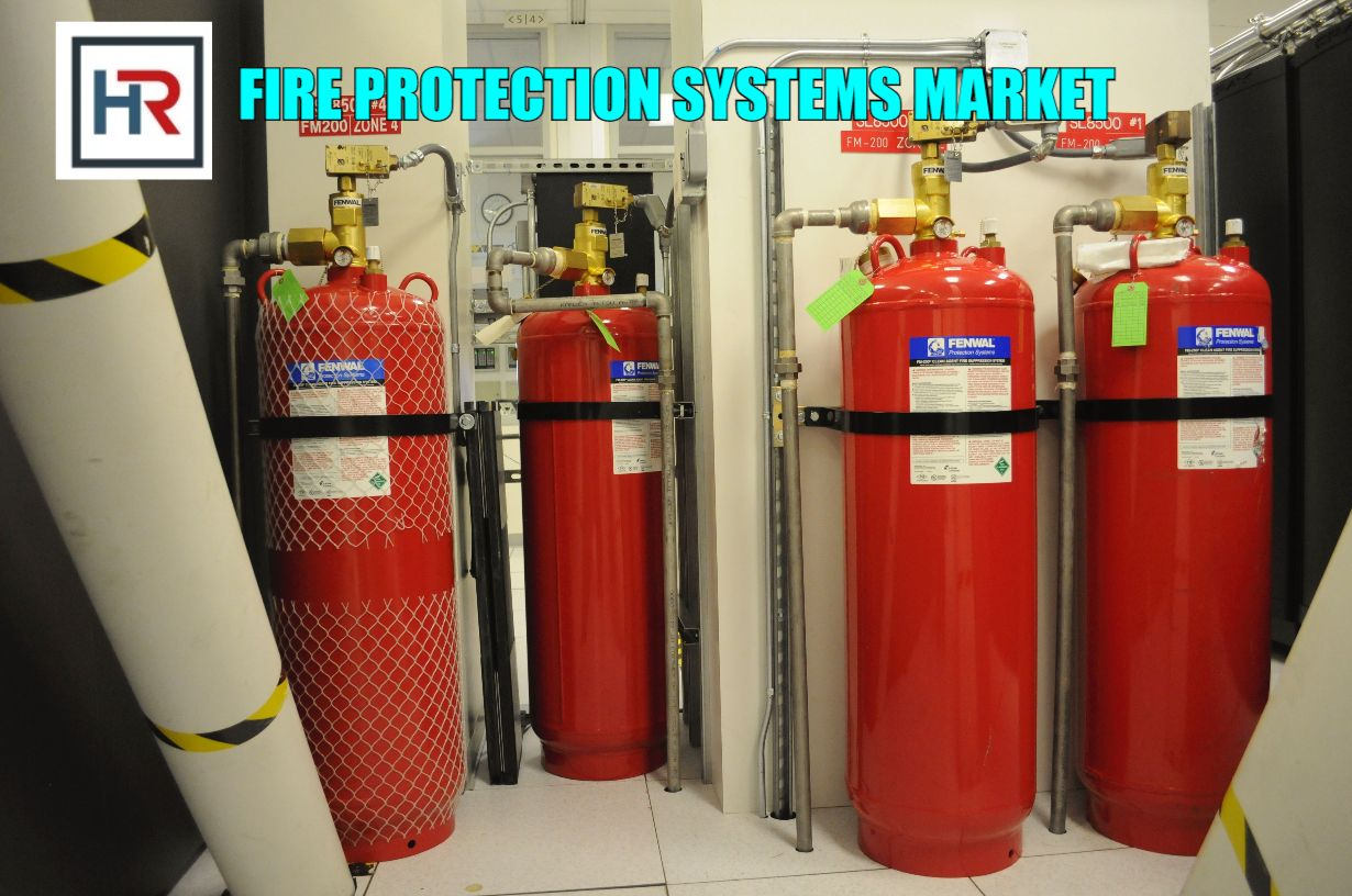 Global fire protection systems detailed analysis report