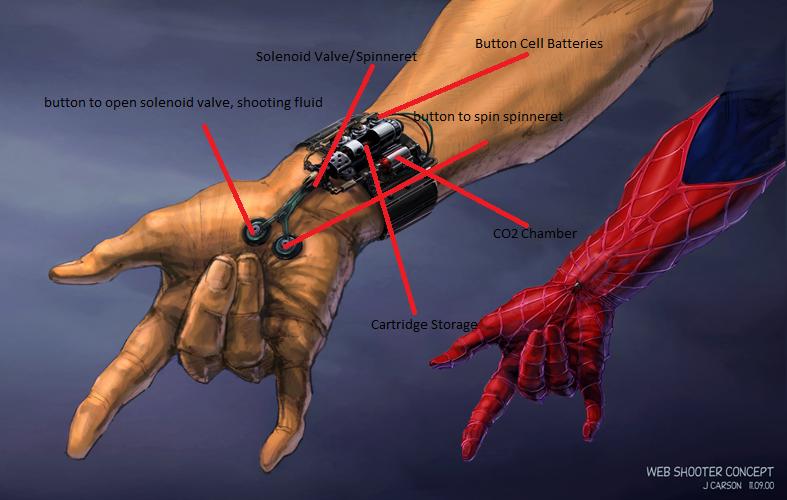 Jim Carson Web Shooter Diagram By Marvelfan22 Spiderman Web Spiderman Homecoming Suit Amazing Spiderman