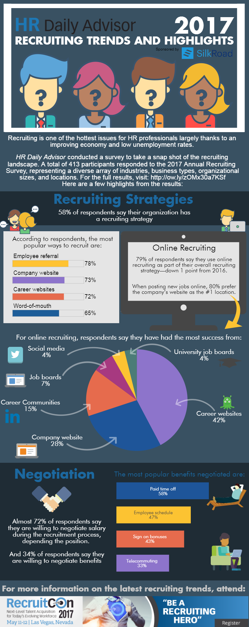 Recruiting Trends And Highlights  Recruiting