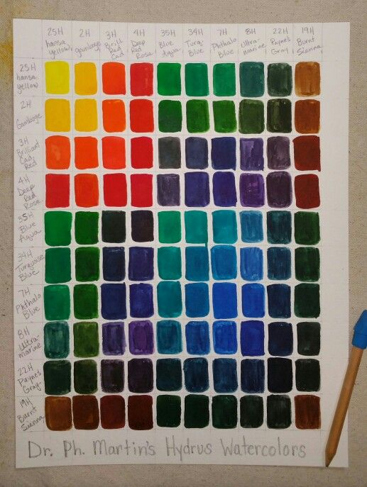 Dr Ph Martin S Hydrus Watercolors Color Mixing Chart Color
