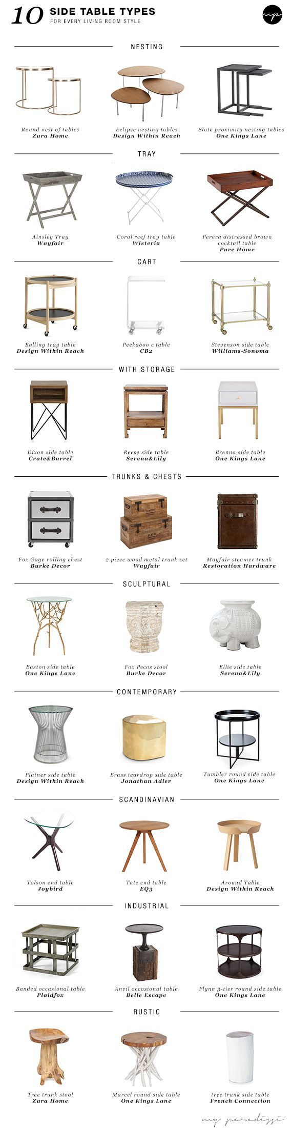 10 Side Table Types For Every Living Room Style Furniture Design Modern Living Room Style Interior Design Furniture