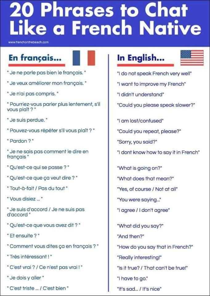 Epingle Par Djenny Gloria Cayo Sur Francais Apprendre L Anglais French Expressions Verbes Francais