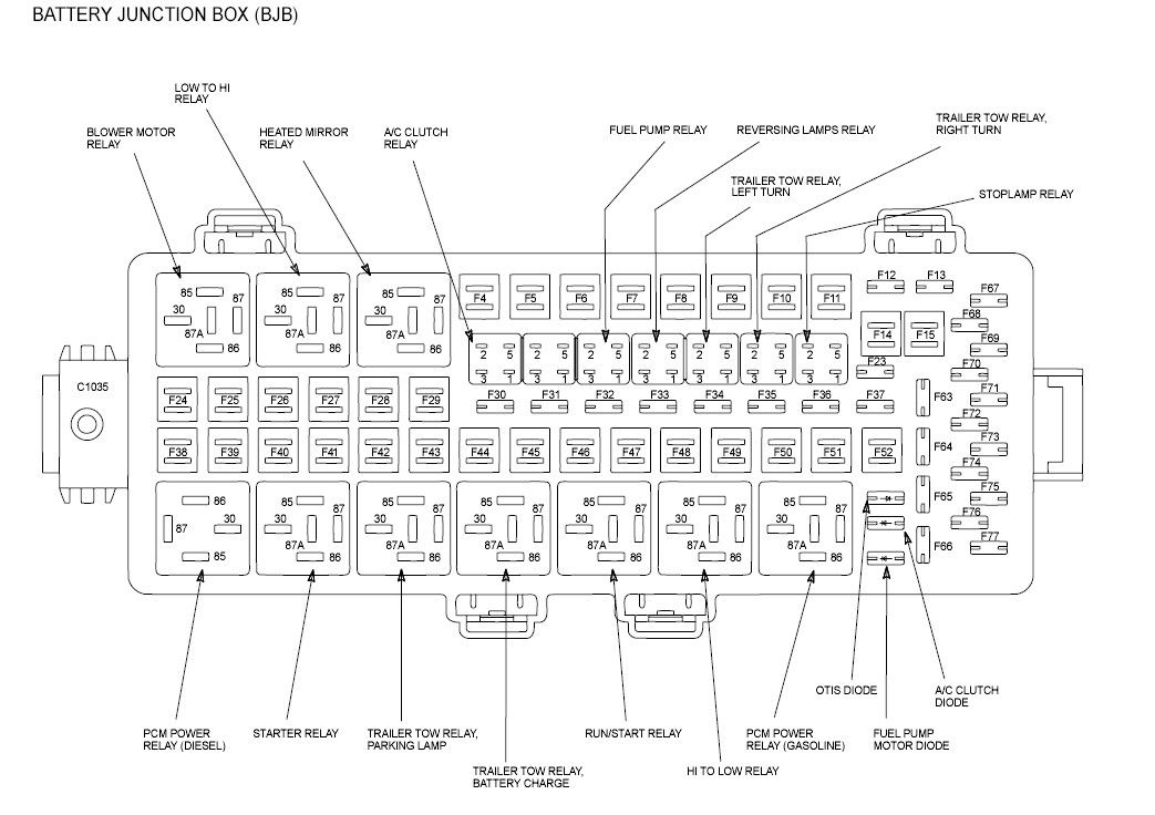 2008 Ford F450 Fuse Diagram intended for 2008 Ford F350 Fuse Box Diagram in  2020 | Ford focus engine, Ford focus, Ford f150Pinterest