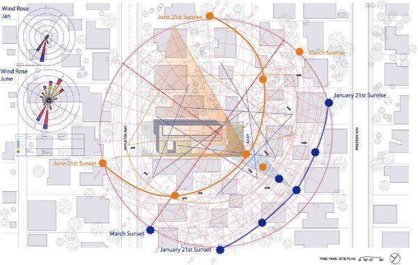The Yin-Yang House by Brooks + Scarpa Architects #UrbanDesignpublicspaces #urbaneanalyse The Yin-Yang House by Brooks + Scarpa Architects #UrbanDesignpublicspaces #urbaneanalyse The Yin-Yang House by Brooks + Scarpa Architects #UrbanDesignpublicspaces #urbaneanalyse The Yin-Yang House by Brooks + Scarpa Architects #UrbanDesignpublicspaces #urbaneanalyse The Yin-Yang House by Brooks + Scarpa Architects #UrbanDesignpublicspaces #urbaneanalyse The Yin-Yang House by Brooks + Scarpa Architects #Urban #urbaneanalyse