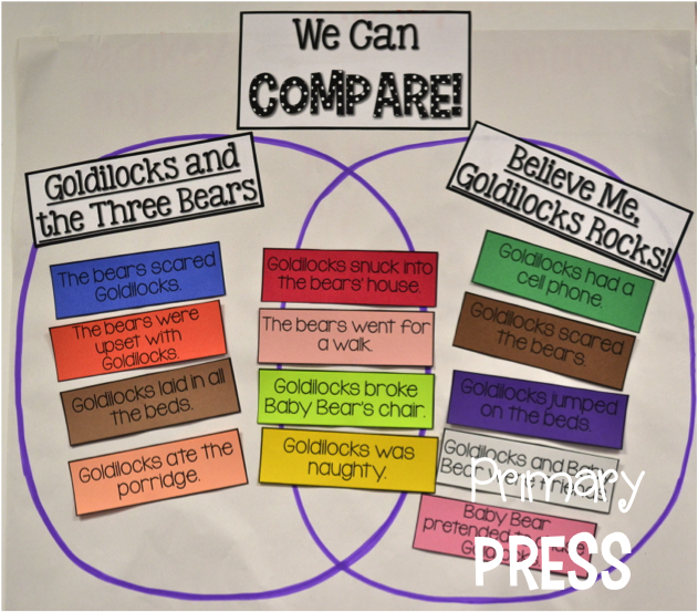 Great way to do venn diagrams at the beginning of the year when great way to do venn diagrams at the beginning of the year when kids can ccuart Image collections