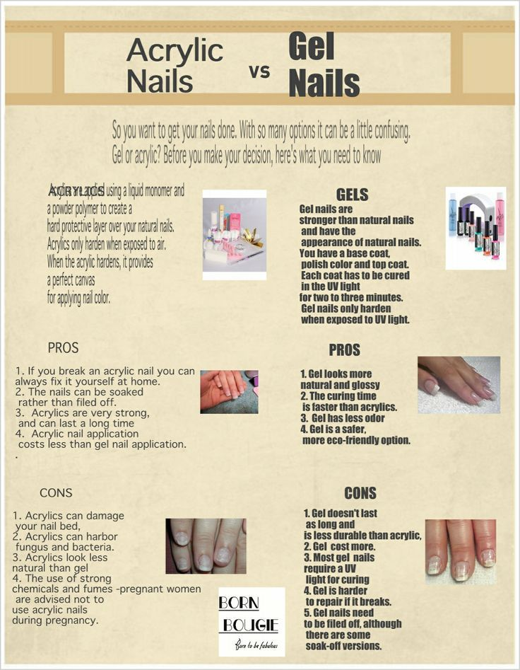 Gel Nails Vs Acrylic Nails Pictures My Cute Nail Designs Gel Vs Acrylic Nails Diy Acrylic Nails Gel Nails Diy