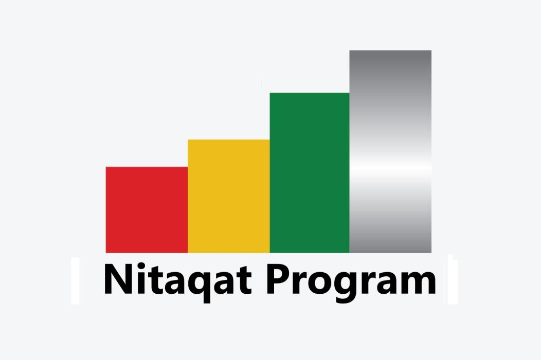 CHECK YOUR IQAMA COLOR (NITAQAT STATUS) | General