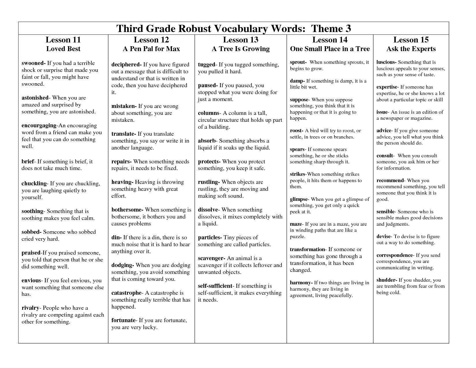 Third Grade Robust Vocabulary Words Theme 2 Third Grade Robust ...