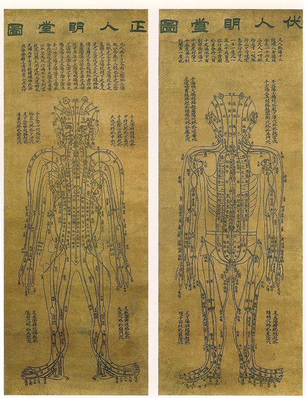 Ancient Chinese Medicine Chinese Medicine Welcome To Zhu Acupuncture And Chinese Acupuncture Chinese Medicine Oriental Medicine