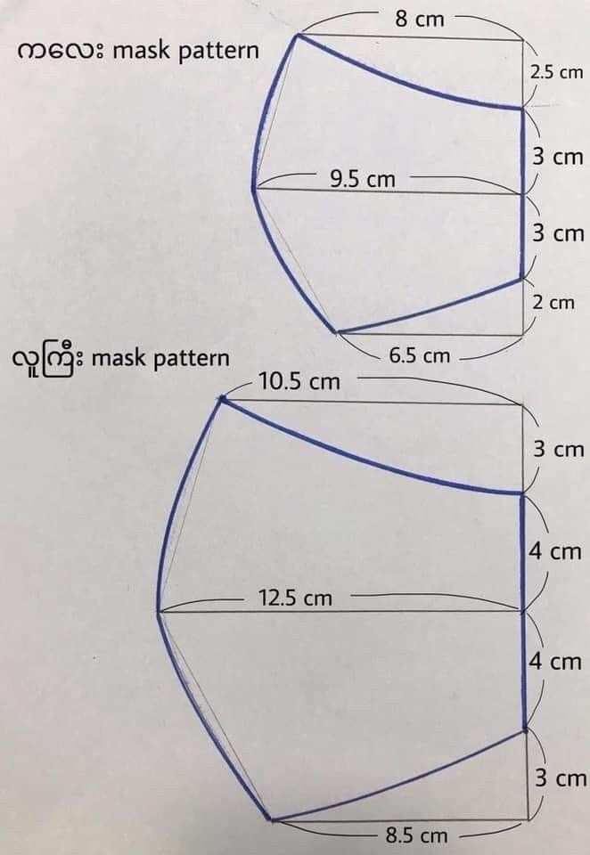 Photo of facemask patterns