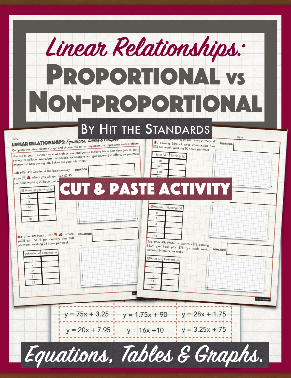 Proportional Amp Non Proportional Linear Relationships