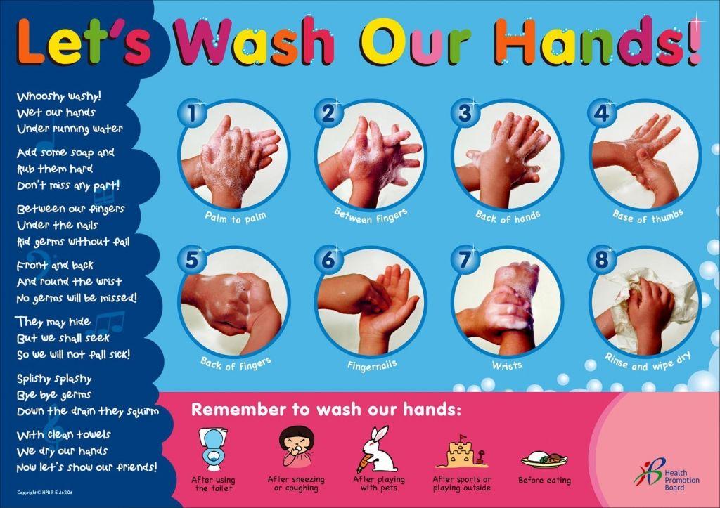 Montessori At Home Washing Hands Hand Washing Poster Proper
