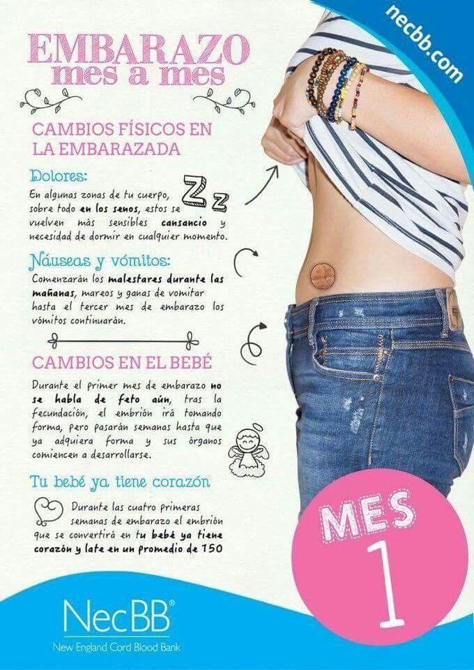 todos los sintomas del primer y segundo mes de embarazo