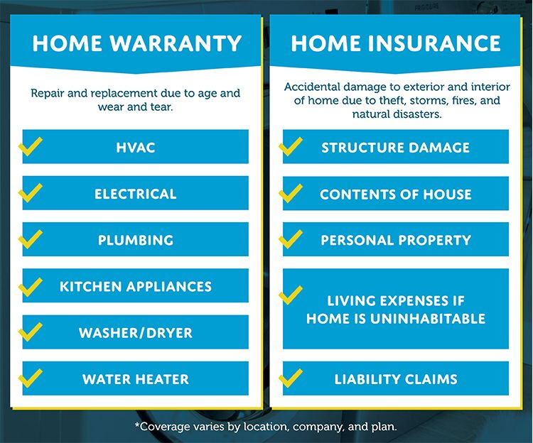 Home Warranties Are They Worth The Cost Atlanticbay Com New