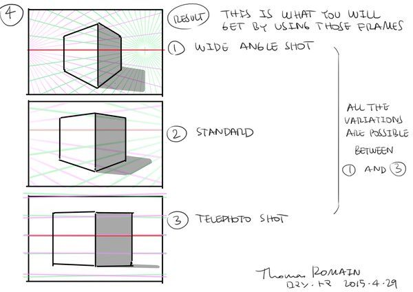 "ThomasRomain ロマン・トマ su Twitter: ""Some simple explanations about the main types of lens you can use when you are drawing a picture. 日本語版はまた後ほど・・・ http://t.co/E2SM6MH6Dq"""
