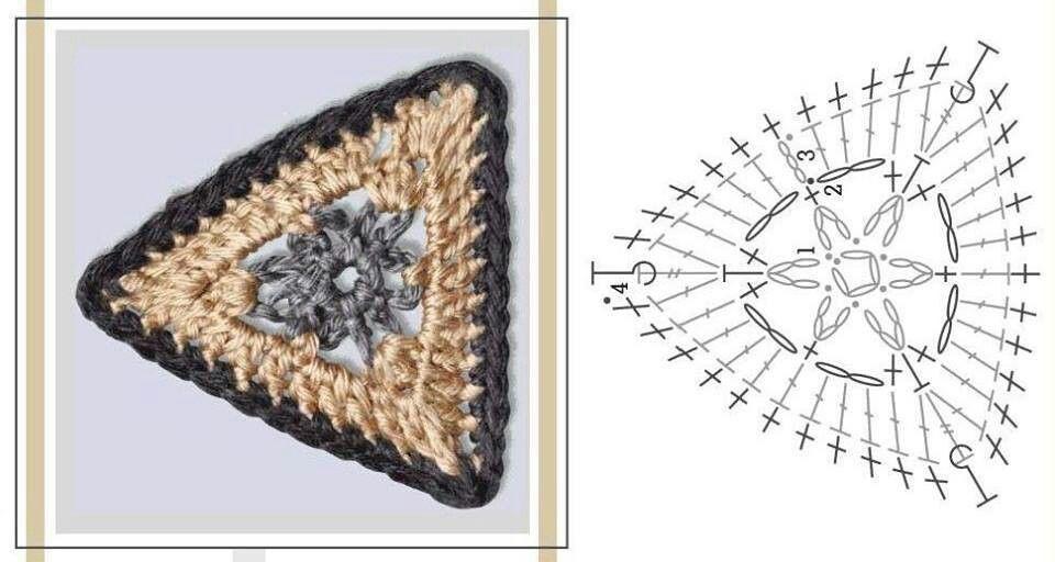 Triángulo | Cuadrados crochet | Pinterest | Cuadrados