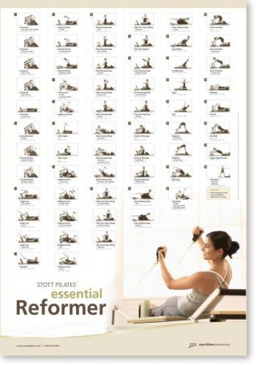pilates posters buy online fitness pinterest exercise chart rh pinterest com aeropilates workout chart AeroPilates with Weight Loss