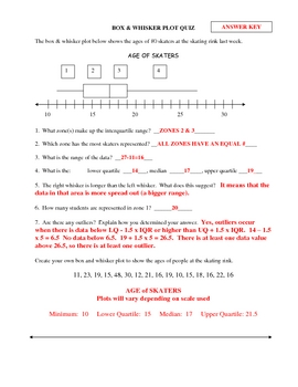 Box & Whisker Quiz | school | Pinterest | Math, Statistics and 4th ...