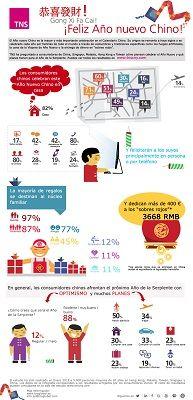 año nuevo chino 2013