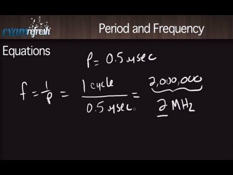 ▷ Period and Frequency Equations - SPI Ultrasound physics - YouTube