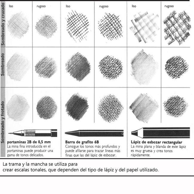Vamos A Dibujar Tecnicas Y Materiales De Dibujo Art Drawings Stippling Art Drawing Techniques