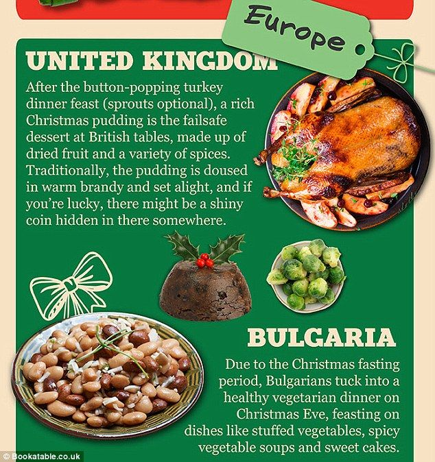 How christmas day feasts differ around the world bulgarian how christmas day feasts differ around the world forumfinder Image collections