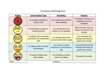 Visual Fluency Self Rating Form Fluency Fluency Therapy Stuttering Therapy