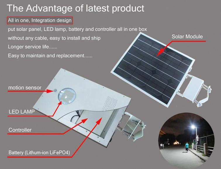 Solar Panel Led Lamp Controller Lithium Battery In A Box Wireless So Easy To Install Maintenance Replacement Solar Panels Solar Module Solar