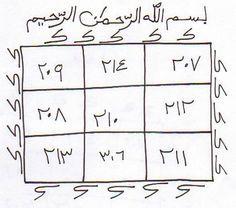 Арабские амулеты и талисманы картинки цвет амулет с картинкой