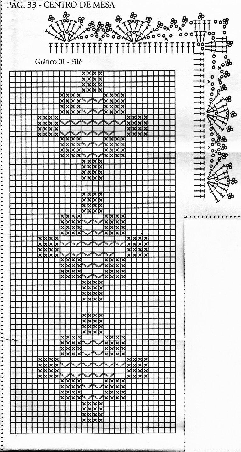 Pin od Beata Wojtkowiak na Filet | Croché, Tapetes i Bordado